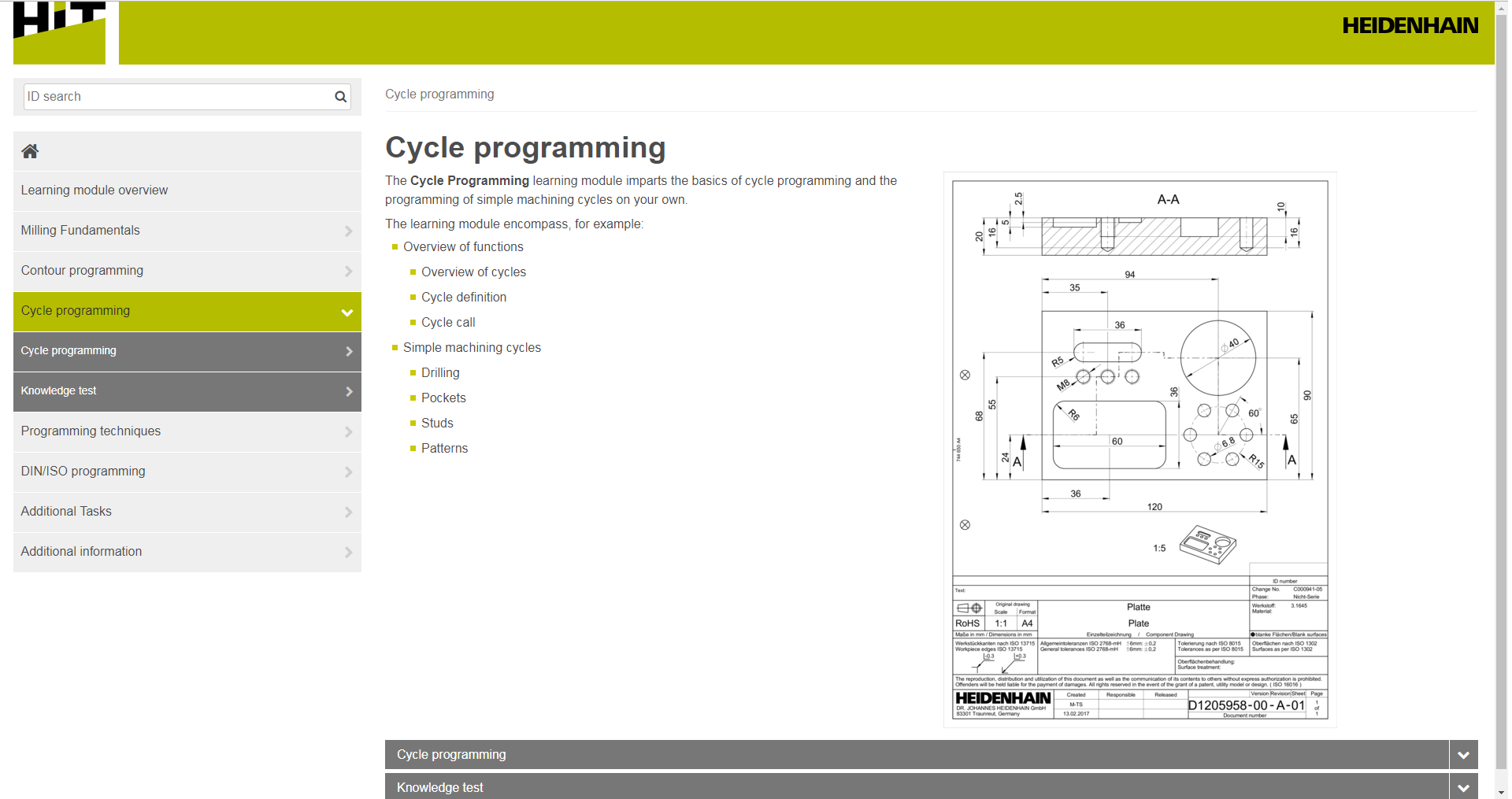 HIT 3.0 Cycle programming